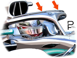 Technical: The updates brought by Mercedes, Ferrari, Red Bull and Racing Point in Bahrain