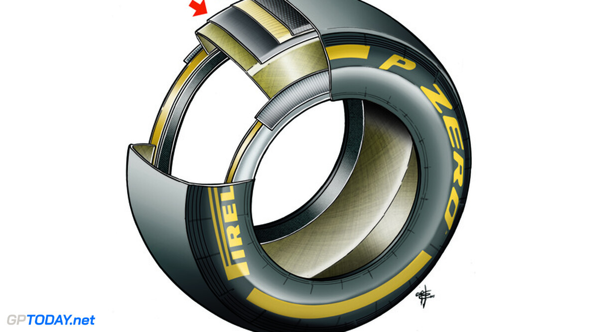 Pirelli moves to allay fears about tyres for 2014