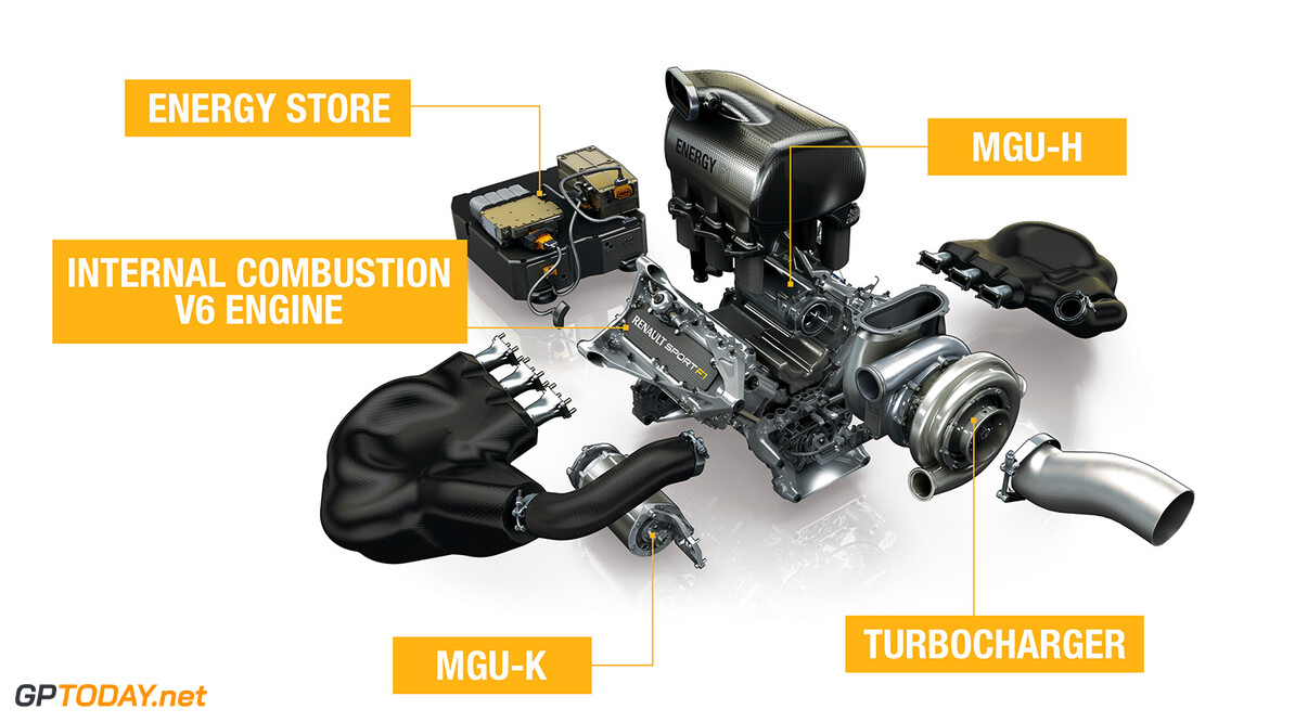 Overview of Power Unit components: Mexico 2016