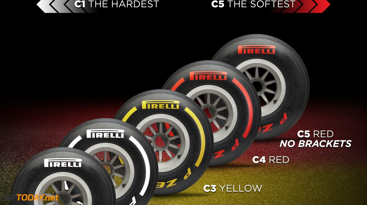 Pirelli confirm tyre labelling for winter testing