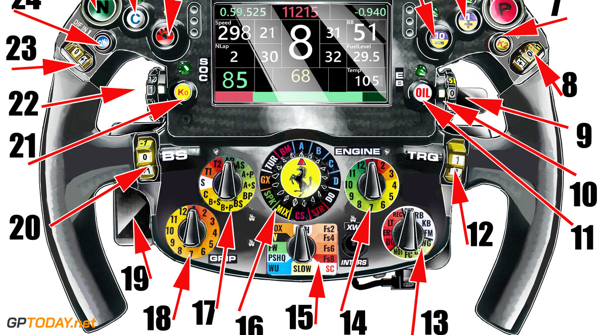 Technical Analysis The Differences In The Steering Wheels Of Vettel And Leclerc Gptoday Net