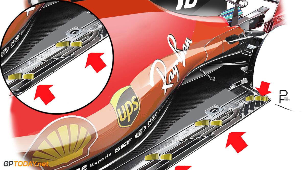 Ferrari met nieuw pakket upgrades richting Spielberg