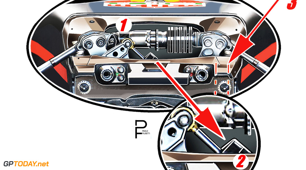 <strong>Technical Analysis:</strong> How the RB15 was able to challenge for victory in Austria