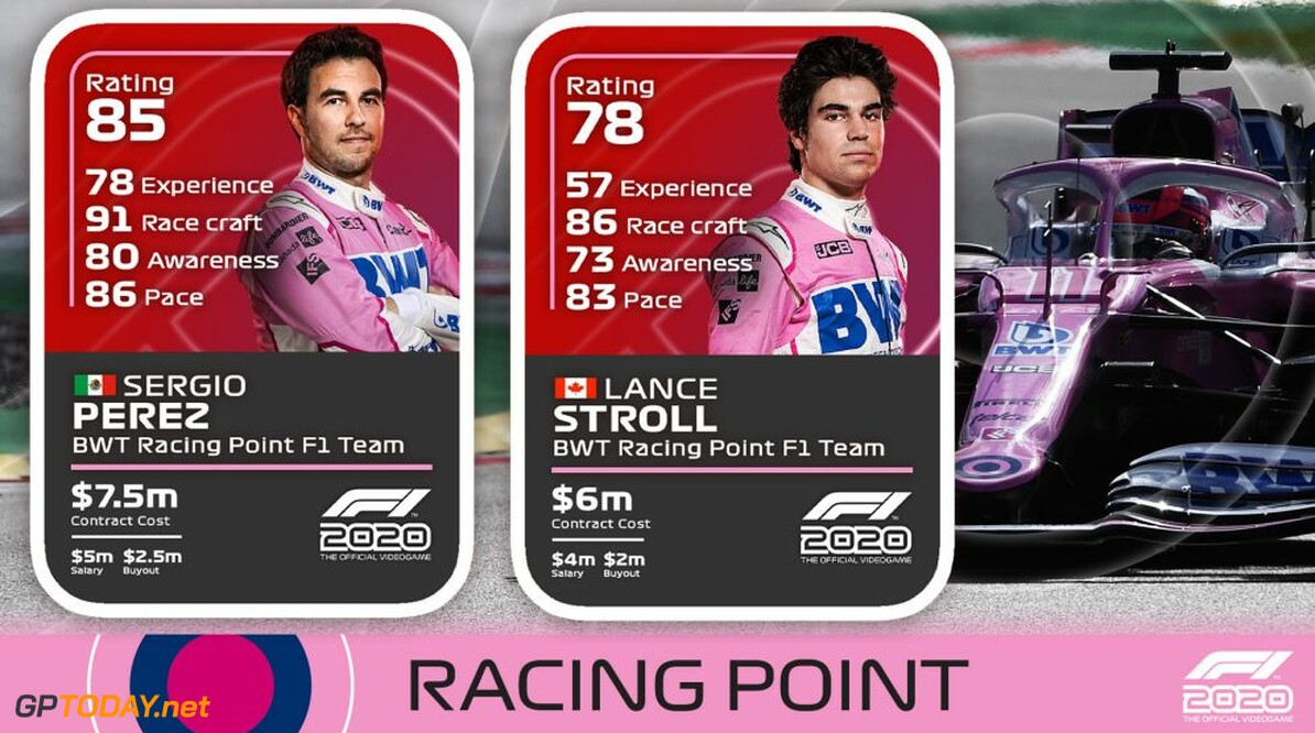 Driver ratings added to new F1 2020 game