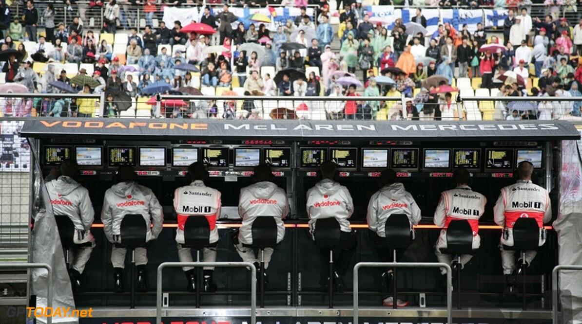 McLaren opteert voor agressieve aanpak bij ontwerp voor 2010