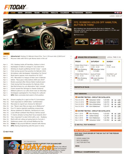 F1Today site history