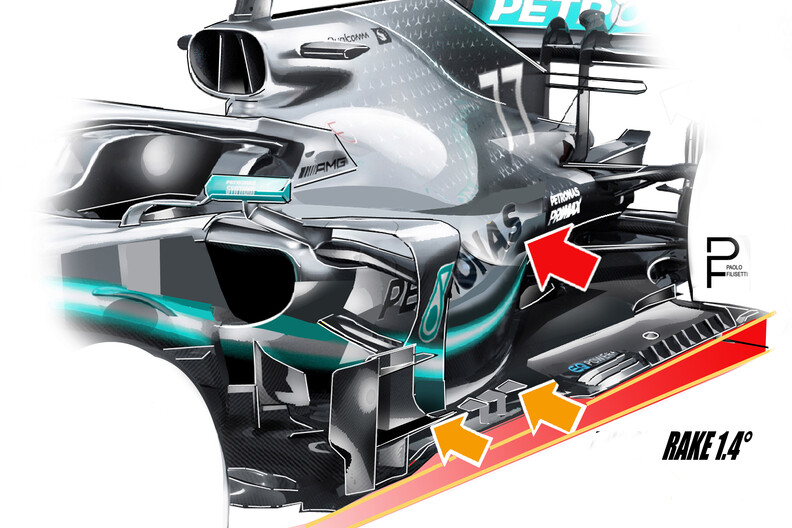<strong>Technical:</strong> The updates of Mercedes, Ferrari and Williams in Australia